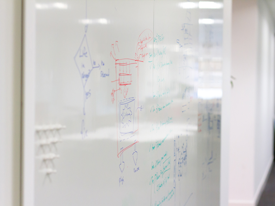Made to measure whiteboard