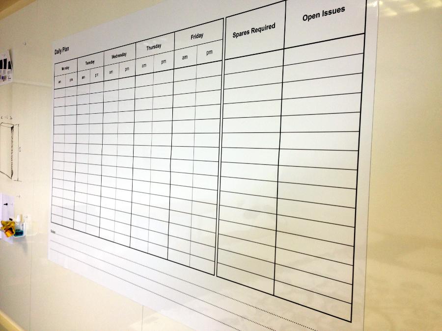 Whiteboard magnetic overlay